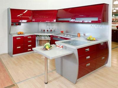 Основные габариты мебели для кухни