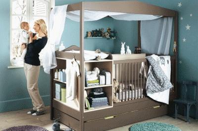 Как выбрать кровать для детской комнаты?