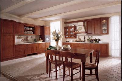 Как подобрать комплект кухонной мебели?