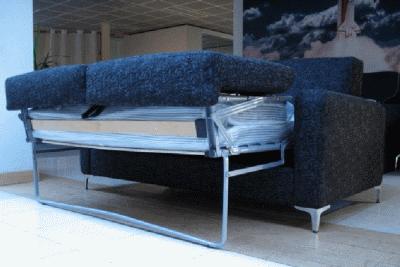 Механизмы трансформации современных диванов