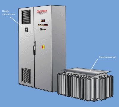 Какую роль играет шкаф управления в системе обогрева